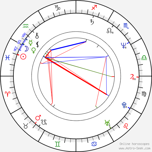 John Turturro astro natal birth chart, John Turturro horoscope, astrology