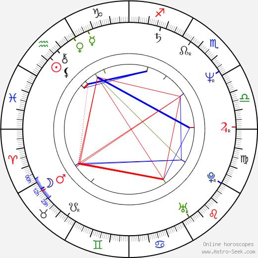 Kathy Najimy astro natal birth chart, Kathy Najimy horoscope, astrology