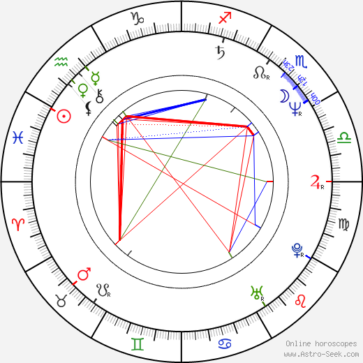 Keith Alcorn birth chart, Keith Alcorn astro natal horoscope, astrology