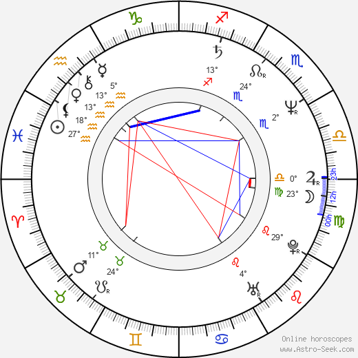 LeVar Burton birth chart, biography, wikipedia 2019, 2020