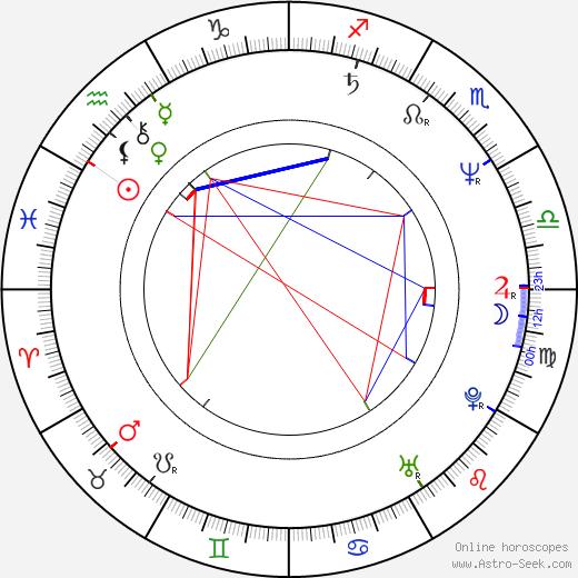 Левар Бартон LeVar Burton день рождения гороскоп, LeVar Burton Натальная карта онлайн
