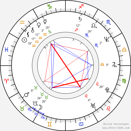Paul Elam birth chart, biography, wikipedia 2018, 2019
