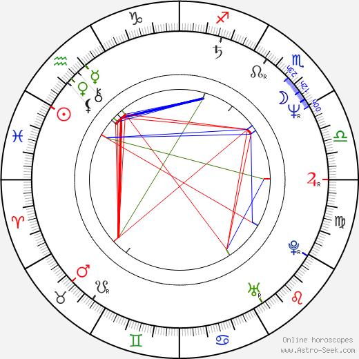Ray Winstone tema natale, oroscopo, Ray Winstone oroscopi gratuiti, astrologia