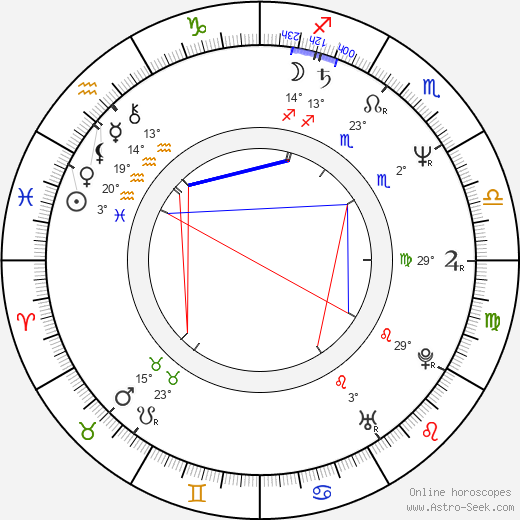 Robert Bathurst birth chart, biography, wikipedia 2018, 2019