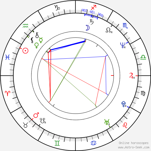 Robert Bathurst astro natal birth chart, Robert Bathurst horoscope, astrology
