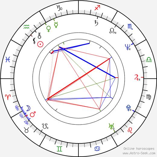 Robert Townsend birth chart, Robert Townsend astro natal horoscope, astrology