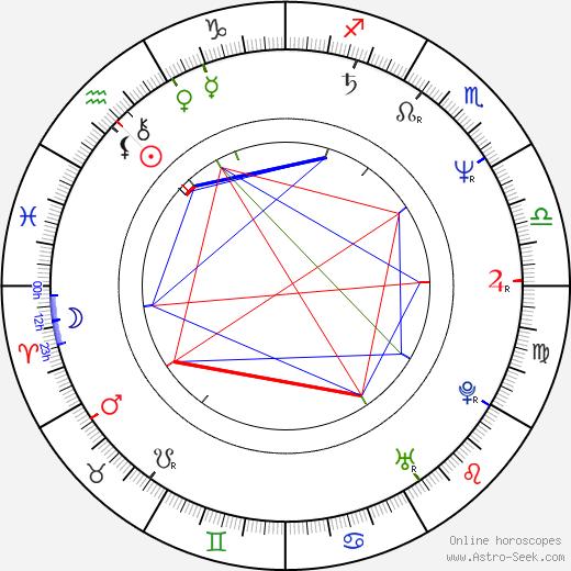 Stephanie Williams birth chart, Stephanie Williams astro natal horoscope, astrology