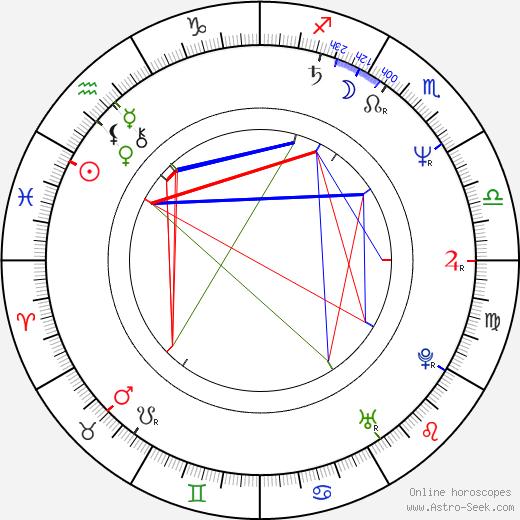 Stijn Coninx astro natal birth chart, Stijn Coninx horoscope, astrology
