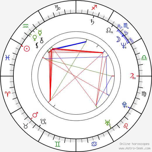Toni Childs день рождения гороскоп, Toni Childs Натальная карта онлайн