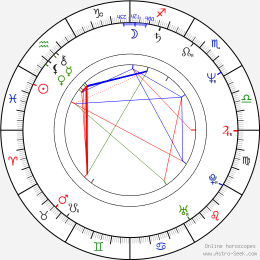 Valentine Pelka Astro Natal Birth Chart, Valentine Pelka Horoscope,  Astrology