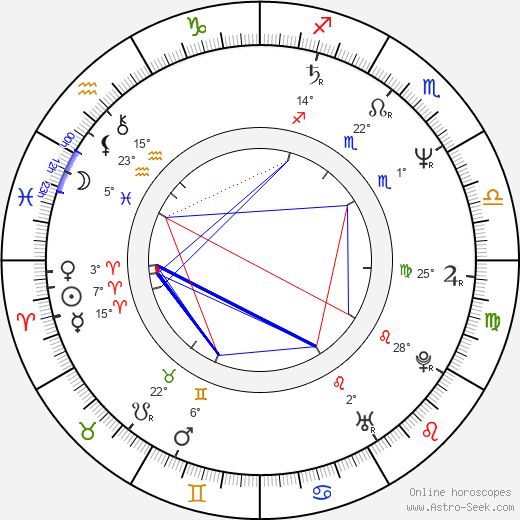 Adrian Lukis birth chart, biography, wikipedia 2019, 2020