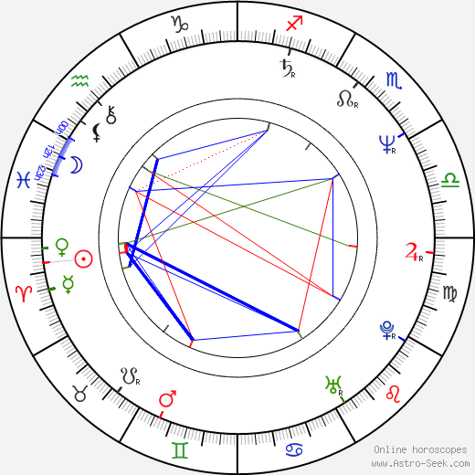 Adrian Lukis astro natal birth chart, Adrian Lukis horoscope, astrology