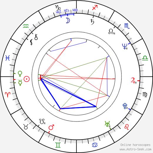 Amanda Plummer astro natal birth chart, Amanda Plummer horoscope, astrology