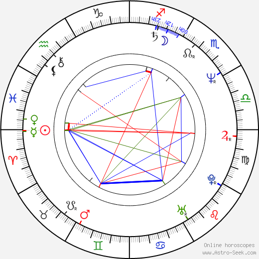 Bita Farahi birth chart, Bita Farahi astro natal horoscope, astrology