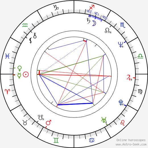 Bita Farahi astro natal birth chart, Bita Farahi horoscope, astrology