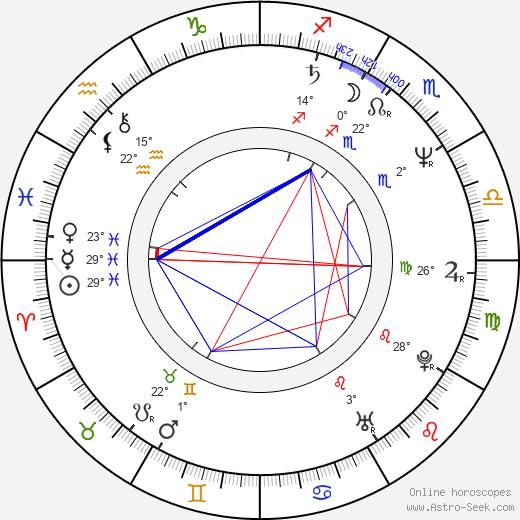 Chris Wedge birth chart, biography, wikipedia 2020, 2021