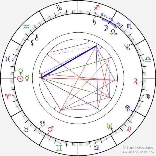 Chris Wedge birth chart, Chris Wedge astro natal horoscope, astrology