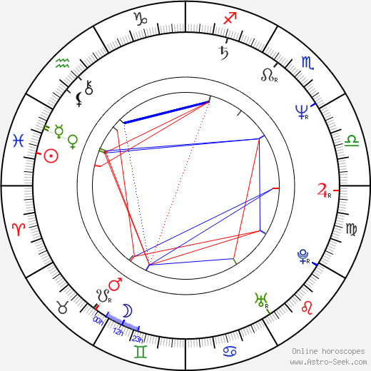 Clive Burr astro natal birth chart, Clive Burr horoscope, astrology