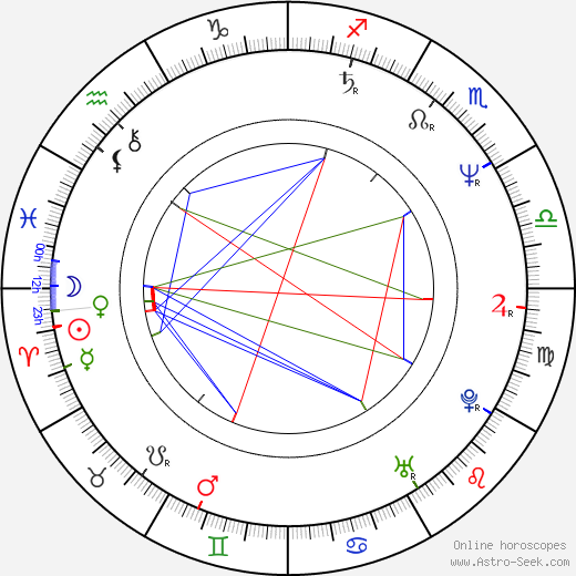 Georges-Marc Benamou birth chart, Georges-Marc Benamou astro natal horoscope, astrology