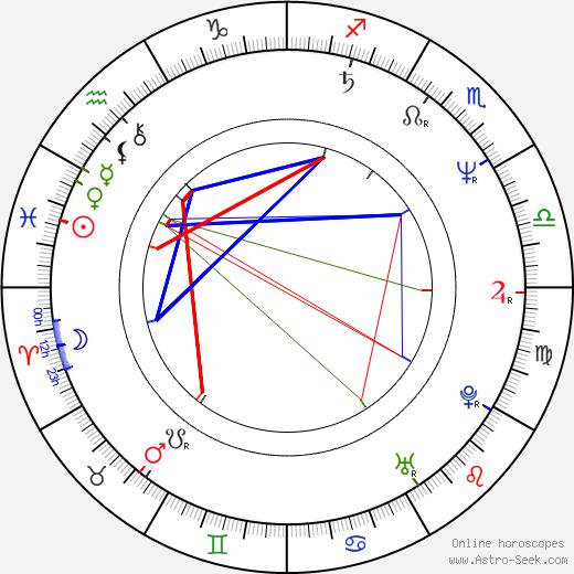 Hana Součková день рождения гороскоп, Hana Součková Натальная карта онлайн