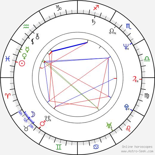 Ida Dwinger день рождения гороскоп, Ida Dwinger Натальная карта онлайн