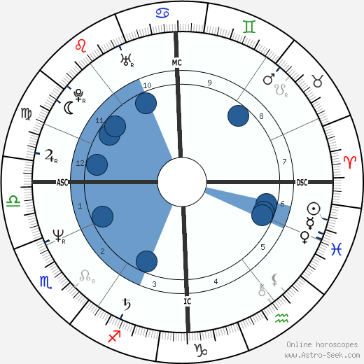 Jean Cremers wikipedia, horoscope, astrology, instagram