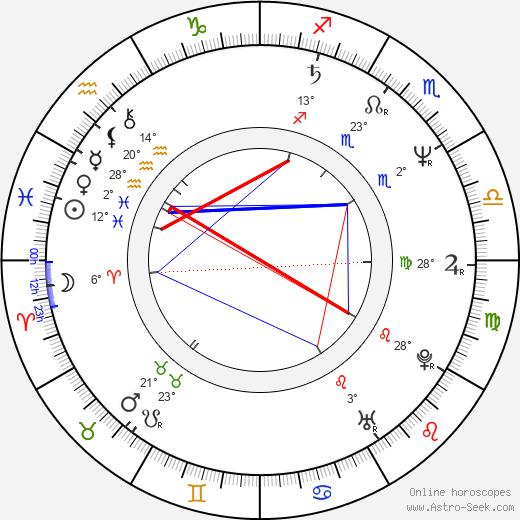 Jeff Rona birth chart, biography, wikipedia 2019, 2020