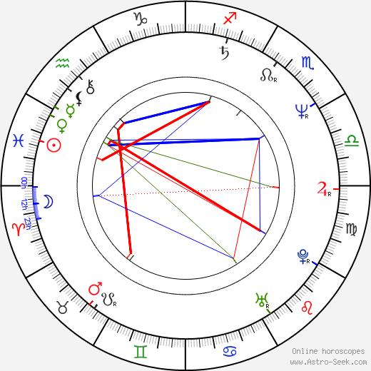 Jeff Rona astro natal birth chart, Jeff Rona horoscope, astrology