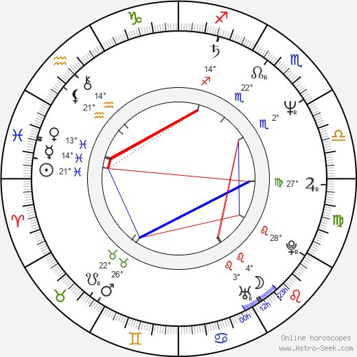 Jerry Levine birth chart, biography, wikipedia 2020, 2021