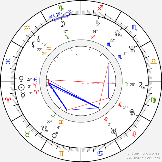 László I. Kish birth chart, biography, wikipedia 2019, 2020