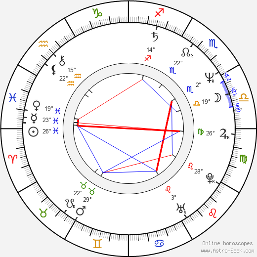 Laurene Landon birth chart, biography, wikipedia 2020, 2021