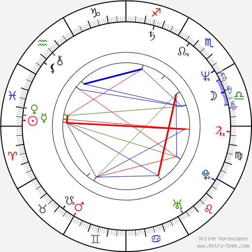 Laurene Landon birth chart, Laurene Landon astro natal horoscope, astrology