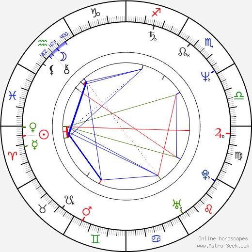 Лиза Гиббонс Leeza Gibbons день рождения гороскоп, Leeza Gibbons Натальная карта онлайн