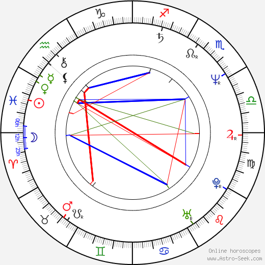 Liv Bernhoft Osa birth chart, Liv Bernhoft Osa astro natal horoscope, astrology
