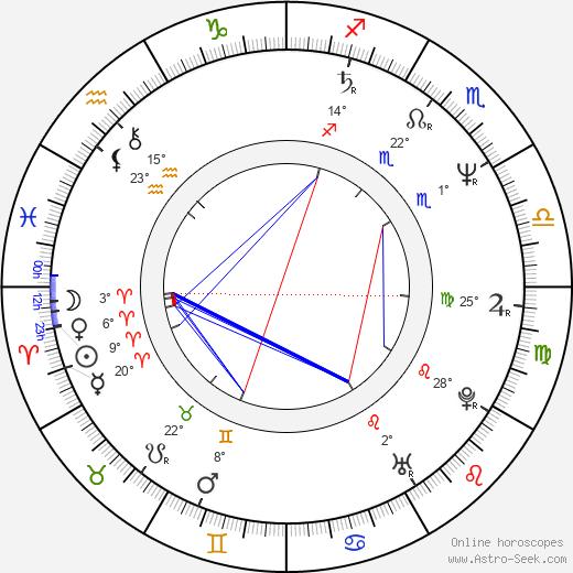 Michael Lehmann birth chart, biography, wikipedia 2020, 2021