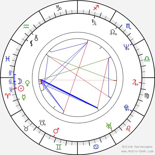 Michael Lehmann birth chart, Michael Lehmann astro natal horoscope, astrology
