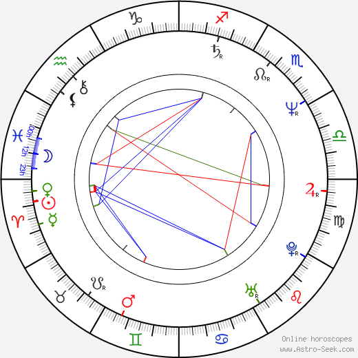 Michael Paxton день рождения гороскоп, Michael Paxton Натальная карта онлайн