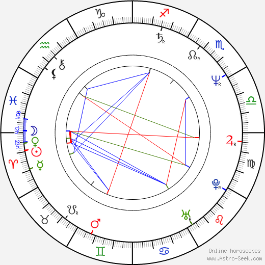 Mona Seefried tema natale, oroscopo, Mona Seefried oroscopi gratuiti, astrologia