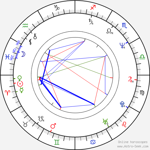 Paul Eiding birth chart, Paul Eiding astro natal horoscope, astrology