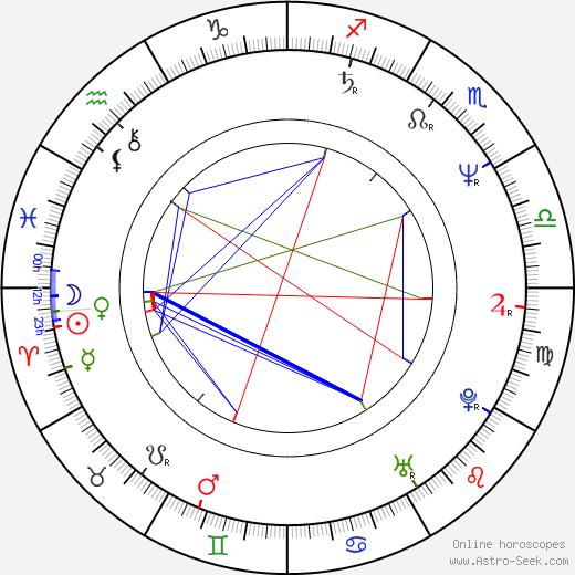Пол Райзер Paul Reiser день рождения гороскоп, Paul Reiser Натальная карта онлайн