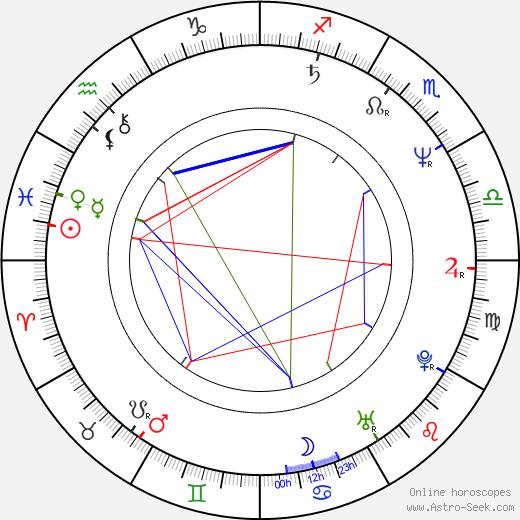 Qasem Soleimani birth chart, Qasem Soleimani astro natal horoscope, astrology