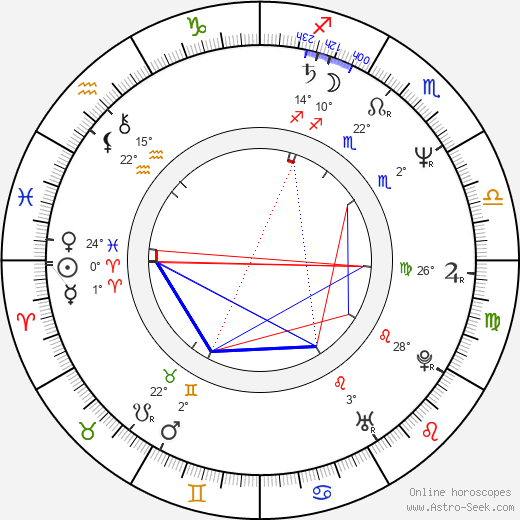 Rebecca Jones birth chart, biography, wikipedia 2020, 2021