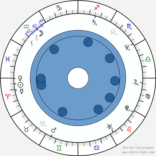 Shirin Neshat wikipedia, horoscope, astrology, instagram