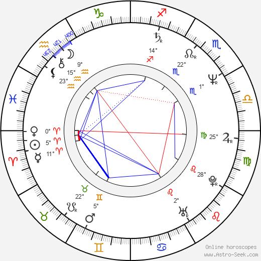 Shirin Neshat birth chart, biography, wikipedia 2020, 2021