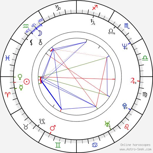 Shirin Neshat birth chart, Shirin Neshat astro natal horoscope, astrology