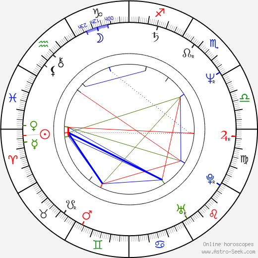 Silvia Munt astro natal birth chart, Silvia Munt horoscope, astrology