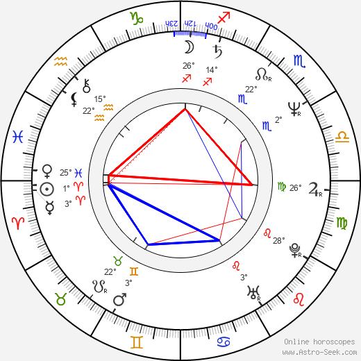 Stephanie Mills birth chart, biography, wikipedia 2020, 2021