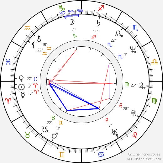 Teresa Ganzel birth chart, biography, wikipedia 2020, 2021