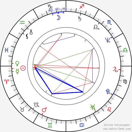 Teresa Ganzel birth chart, Teresa Ganzel astro natal horoscope, astrology
