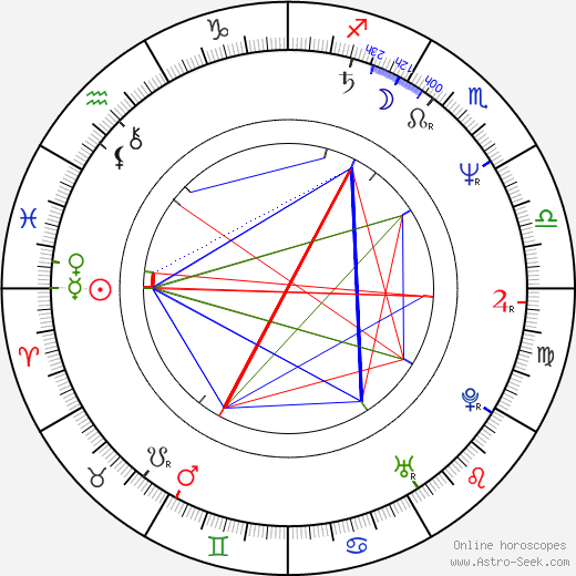 Theresa Russell tema natale, oroscopo, Theresa Russell oroscopi gratuiti, astrologia